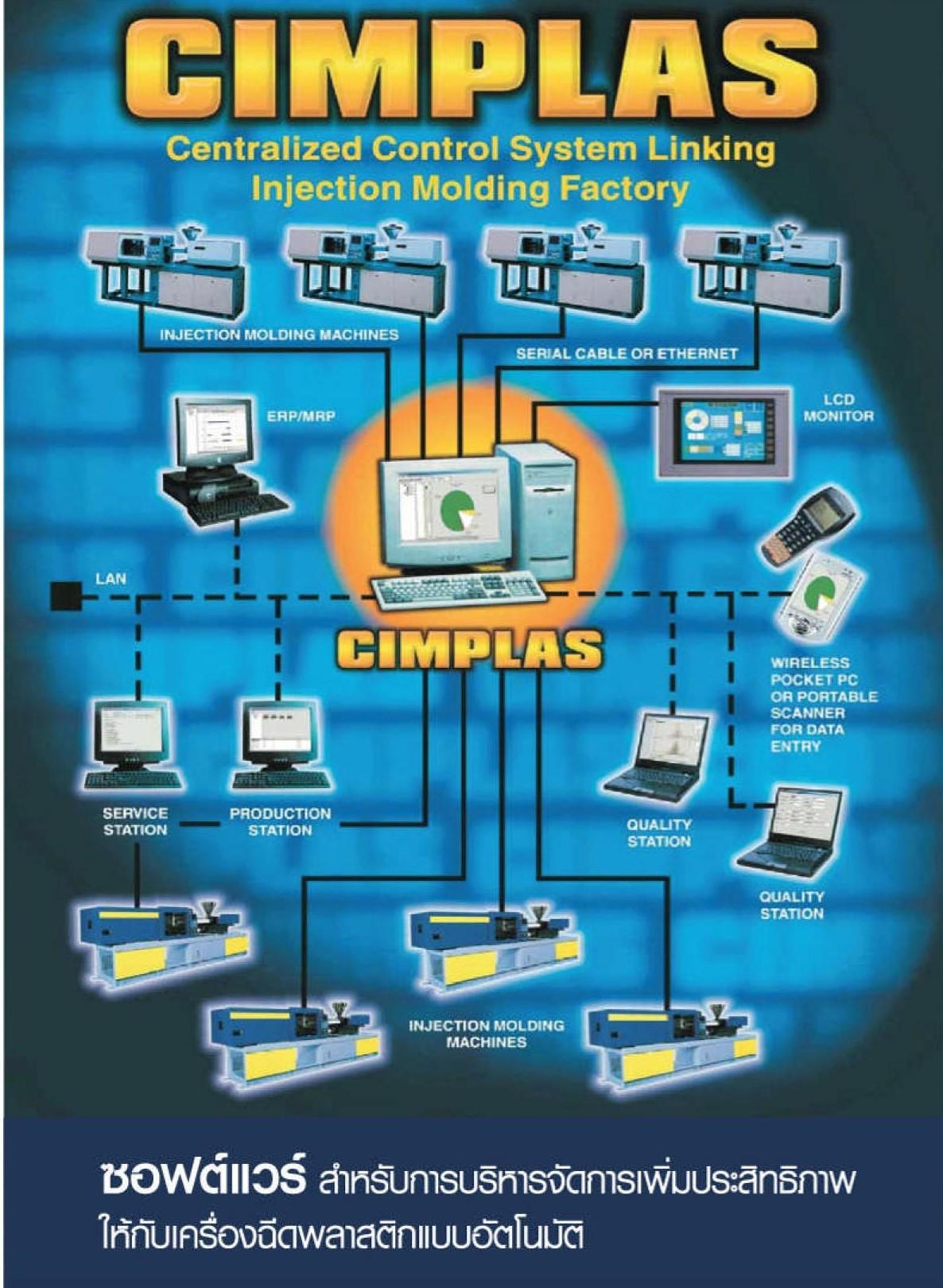 Cimplas