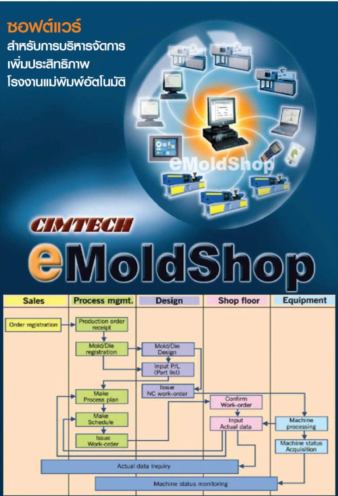 eMoldShop